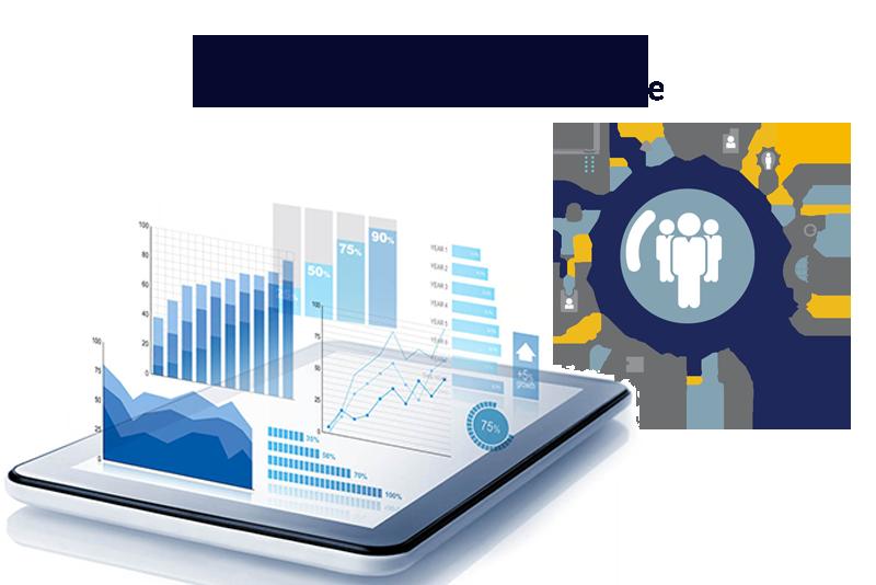 Helping employees Monitoring performance