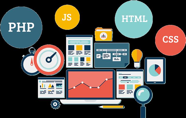 List of best web development languages